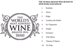 2016-worlds-most-admired-wine-brands-top10